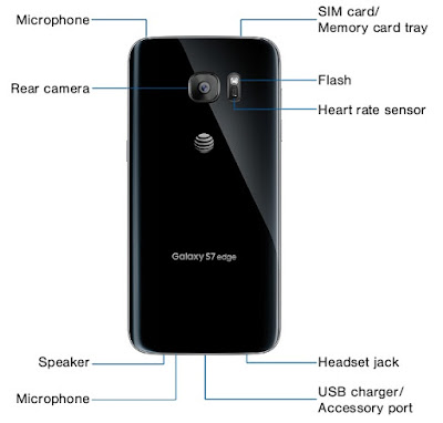 Samsung Galaxy S7 Edge Device Overview:  Back view