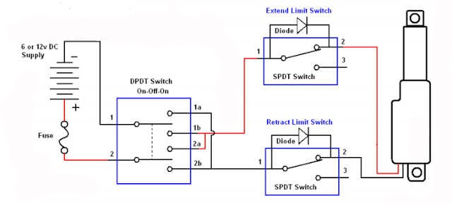 Actuator Bend Blimit Bswitches on Linear Actuator Limit Switch Wiring Diagram