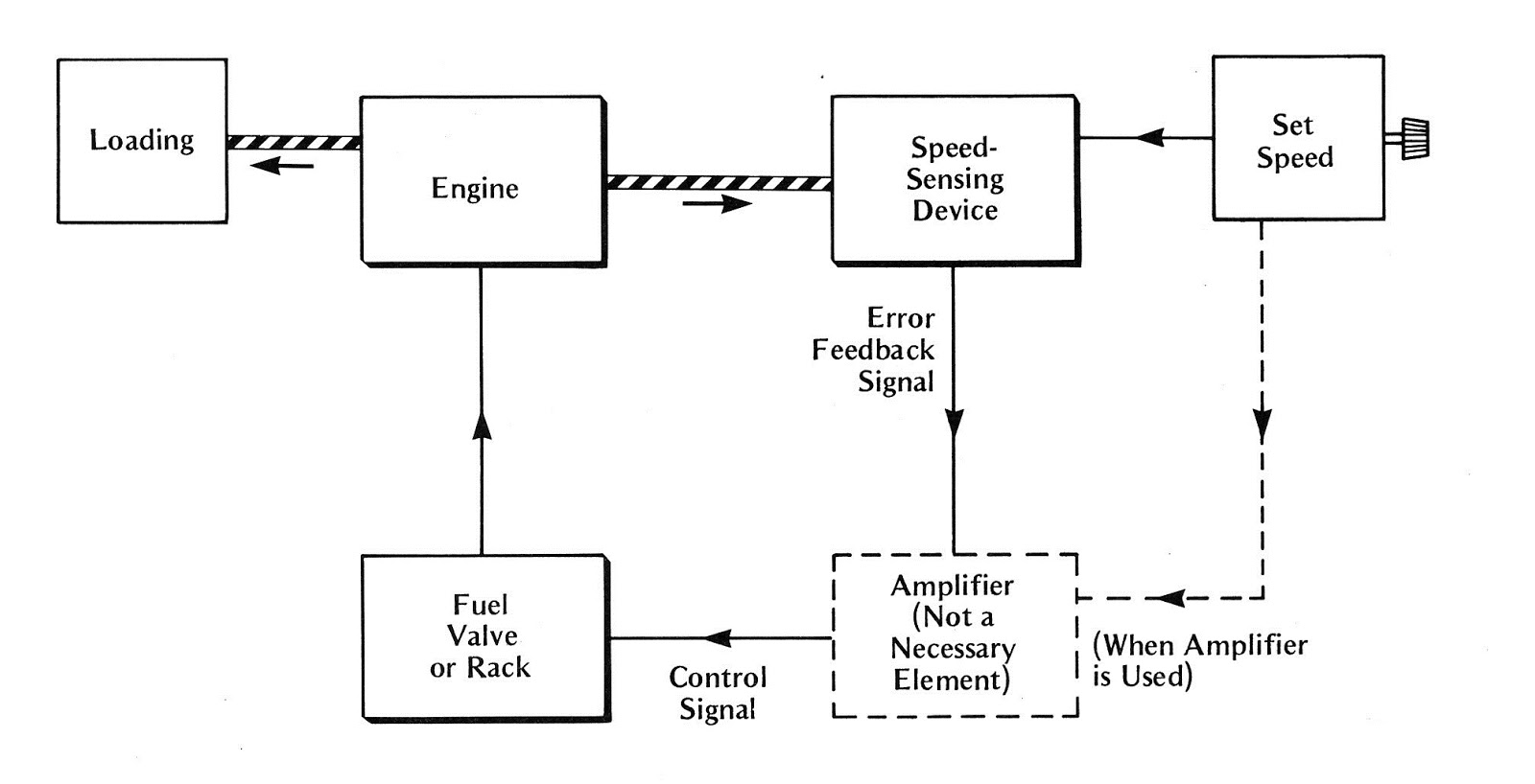 Diesel generator diagram titan generator wiring diagram save fancy diesel generator diagram genset wiring diagram olympian silverado trailer harness diesel generator swarovskicordoba Choice Image