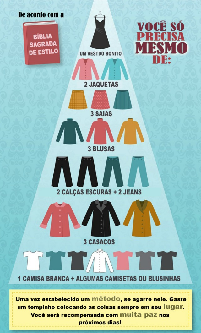 Como organizar seu guarda-roupa