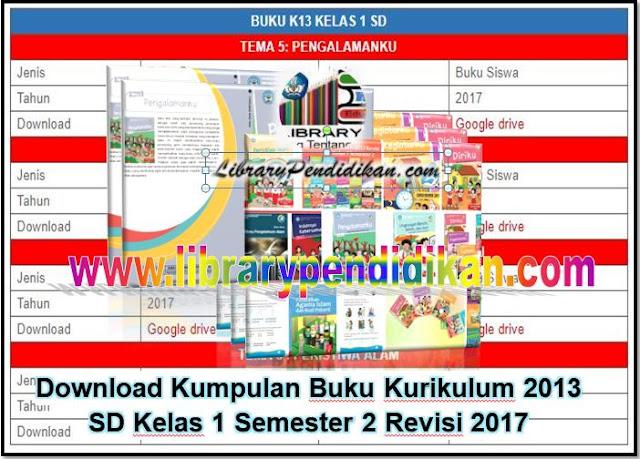 Download Kumpulan Buku Kurikulum 2013 SD Kelas 1 Semester 2 Revisi 2017