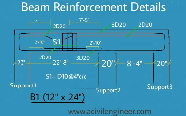 How To Estimate Beam Reinforcement