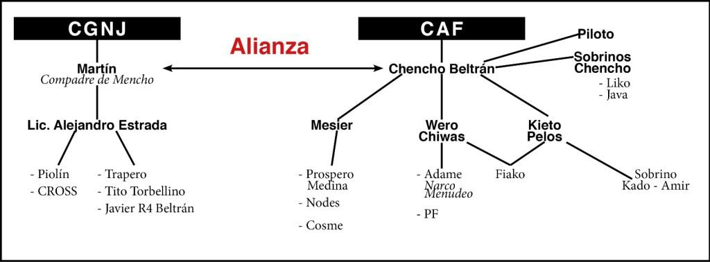 Alianza Arellano-Jalisco Nueva Generación, responsable de la ola de ejecuciones