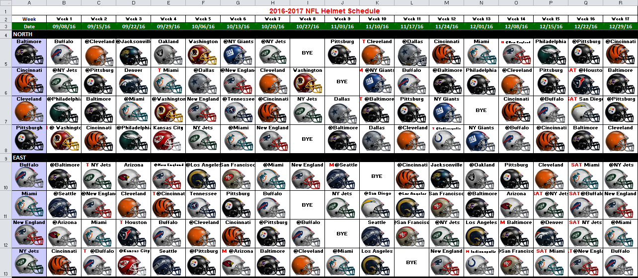 ncaa footballs scores football college schedule