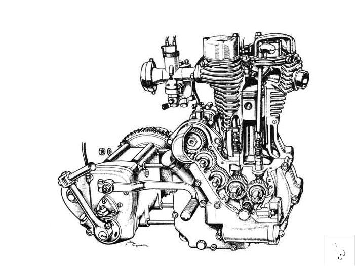 Royal Enfield Argentina: Engine Cutaway