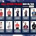 Η All-Star ομάδα του VELUX EHF Τσάμπιονς Λιγκ
