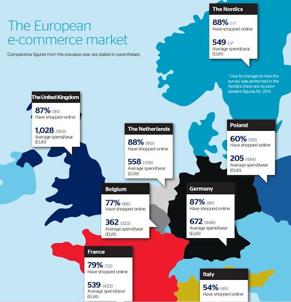 EU Online overview