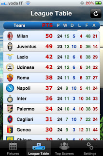 Serie A Tube 2012/13 per iPhone e iPad.