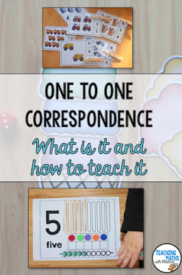 Pictures showing early counting and the text One to One Correspondence: What is it and how to teach it