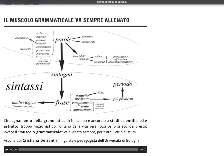 Gv Blog Tutta La Città Ne Parla I Ragazzi Non Sanno Litaliano E