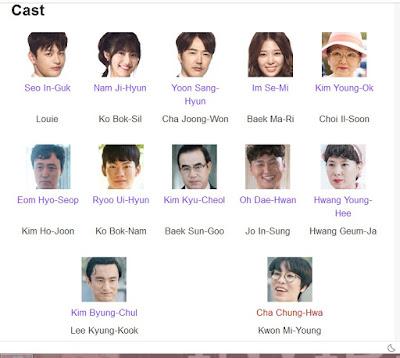 Daftar_Pemeran_Drama_Korea_Shopping_King_Louie