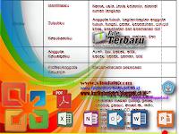 Download Tema Subtema PAUD Kurikulum 2013 Semester 1 Format Word Gratis