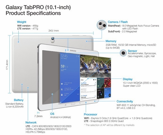 ces-2014-samsung-announces-samsung-galaxy-tabpro-10.1-inch