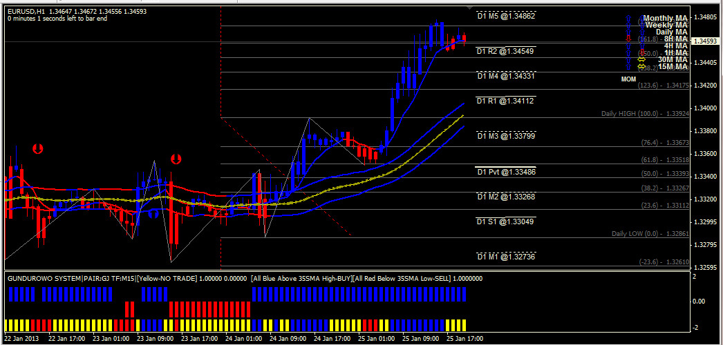 Indikator trading forex profit