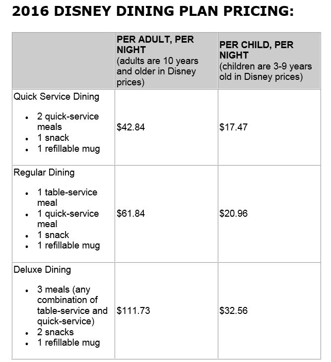 however dining plan bumping prices night check rates best disney table service restaurants world credits