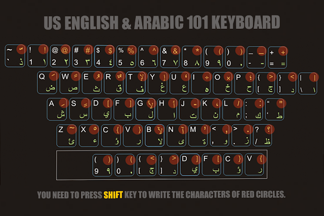 English and Arabic Keyboard Layout