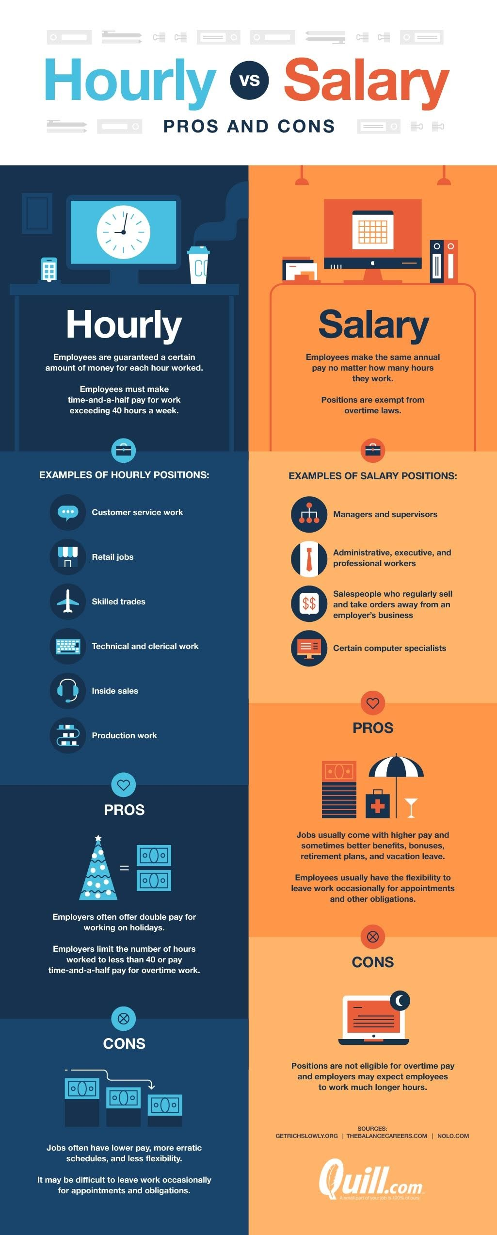 Hourly vs. salary: Pros and cons #inforgraphic