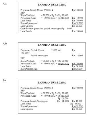Akuntansi Produk Sampingan 2