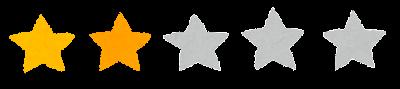 5段階評価の星印マーク(2)
