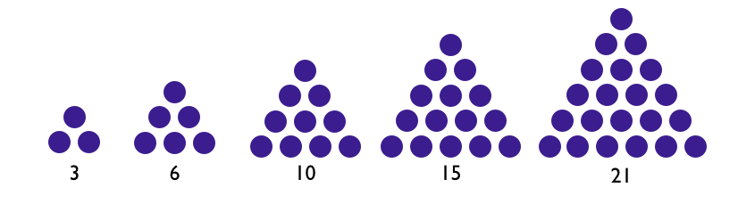The hollow triangular numbers are divisible by three