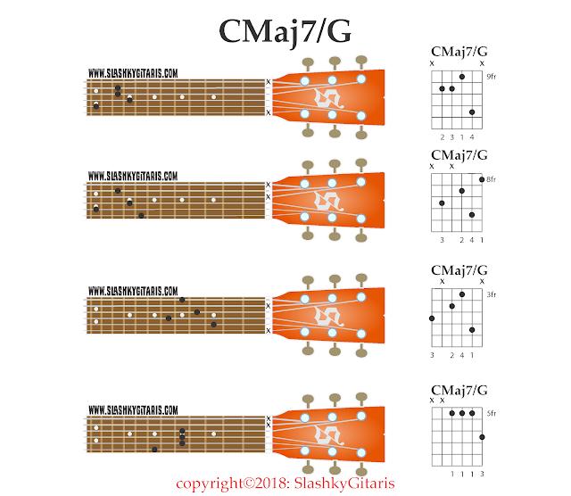 slash chord, chord inversion, kunci gitar, kord jazz, kord gitar, cmaj7/G