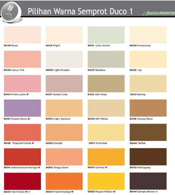 contoh semprot warna furniture minimalis duco 1