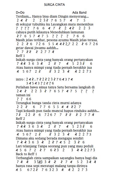 Not Angka Pianika Lagu Surga Cinta - Ada Band