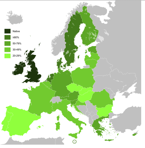 Who speaks English in the EU?