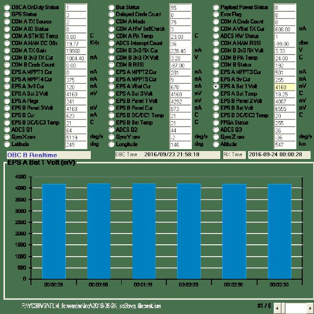 LilacSat-2 telemetry decoder