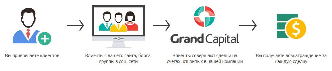grandcapital_03