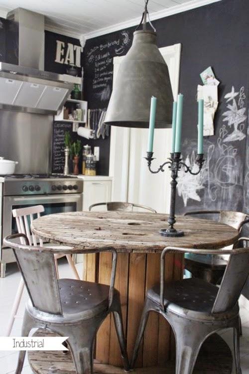Industrial Home Decor Living Room: Design Fixation: Industrial Rustic Decor Inspiration