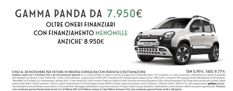 Canzone Fiat Pubblicità Panda City Cross, Spot Novembre 2017