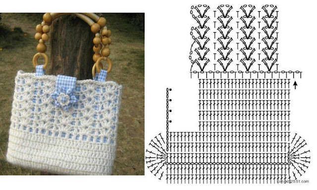 Patron Crochet Bolsa asas madera