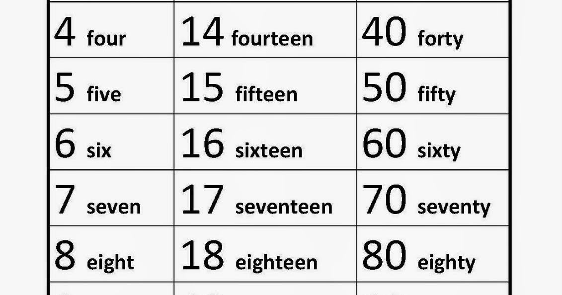 PIN LEVEL 1: NUMBERS IN ENGLISH