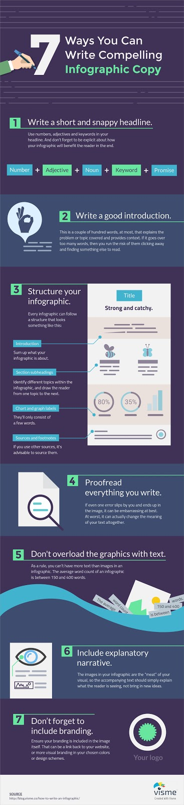 7 Ways You Can Write Compelling Infographic Copy #Infographic
