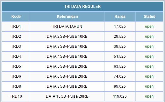 Daftar Saldo Pulsa Murah Bireuen dan Pidie Jaya