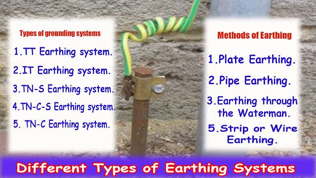 Fine Different Types Of Earthing Systems Methods Of Earthing Wiring Cloud Xeiraioscosaoduqqnet