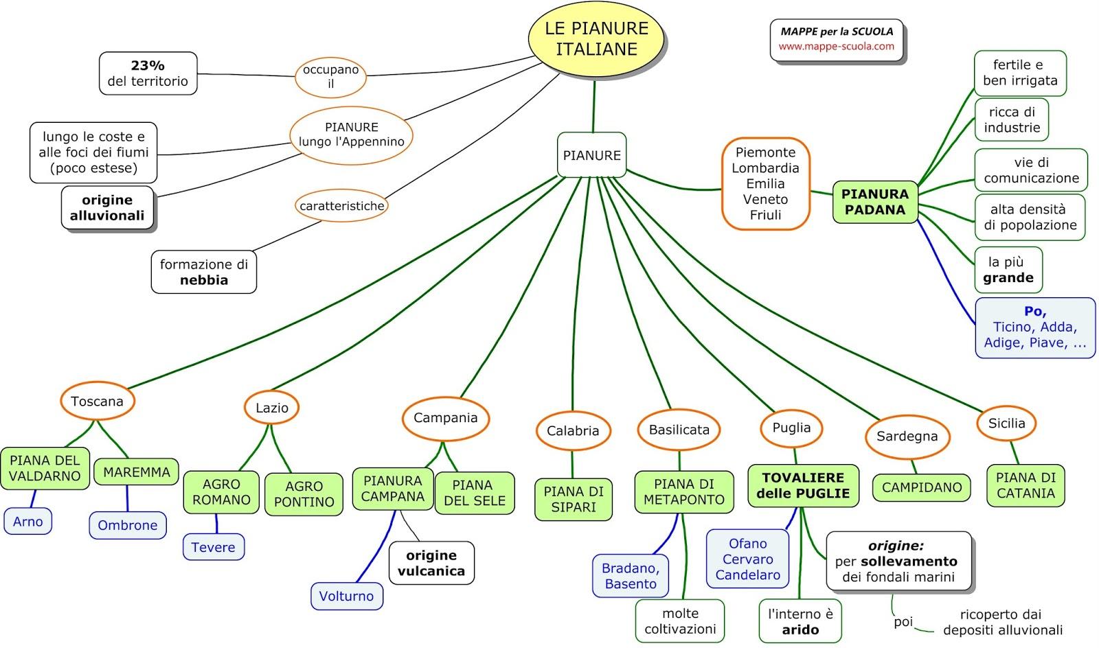 Mappe Per La Scuola Le Pianure Italiane