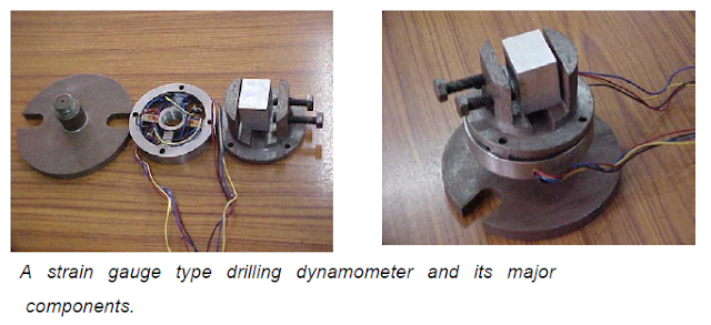drilliing dynamometer project