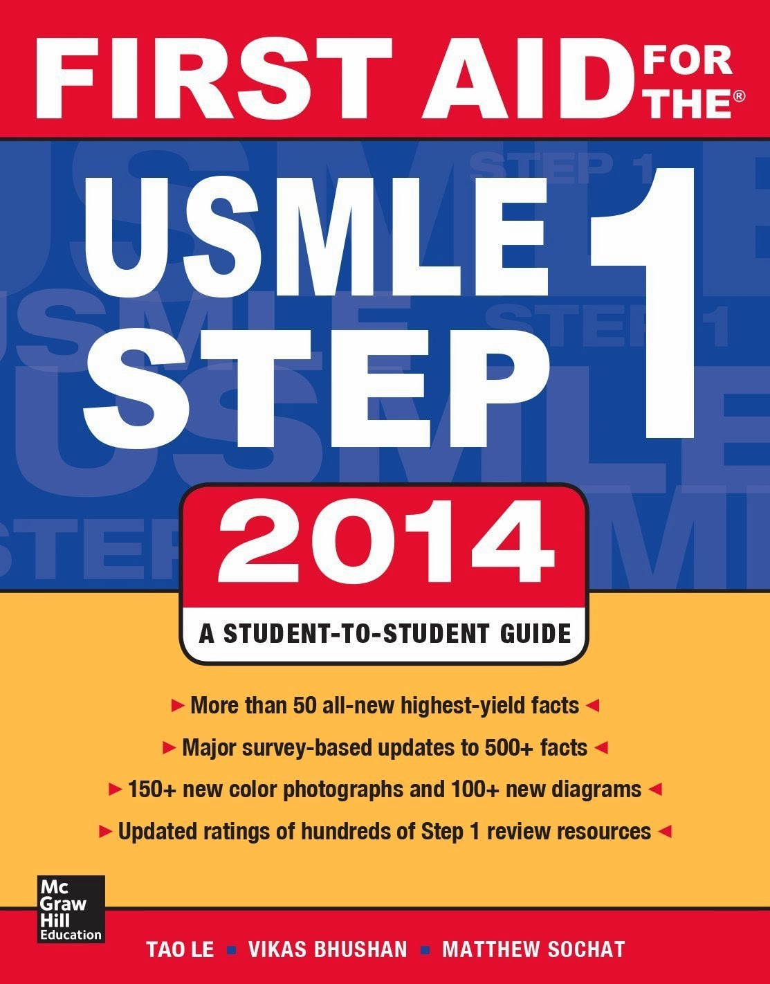 Make money while Studying for USMLE from the comfort of your home w