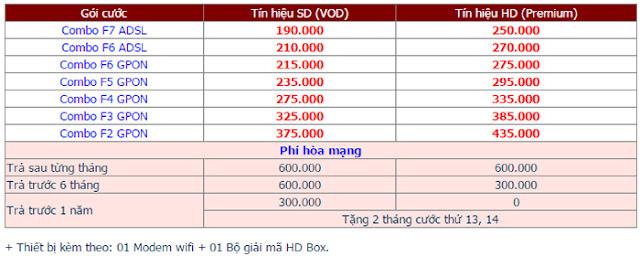 Lắp Mạng Internet FPT Phường Yên Thanh 2