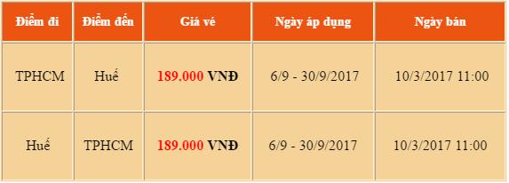 Jetstar khuyến mãi TPHCM đi Huế giá chỉ từ 189K