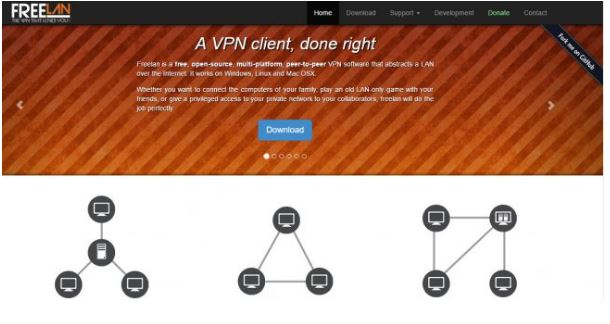 A free VPN for experienced users who are comfortable with the command line
