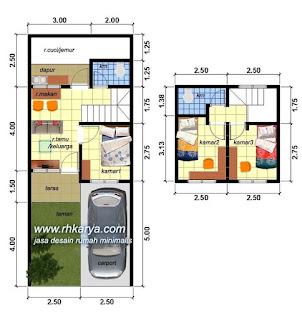 Rumah minimalis 9x10