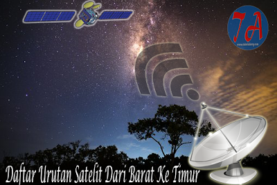 Daftar Urutan Satelit Dari Barat Ke Timur