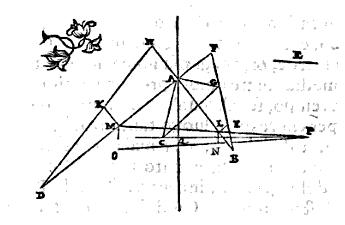 Chris Impens @ Valvas: Make your own high-precision sundial