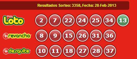 Resultados Loto Sorteo 3358 Fecha 28/02/2013