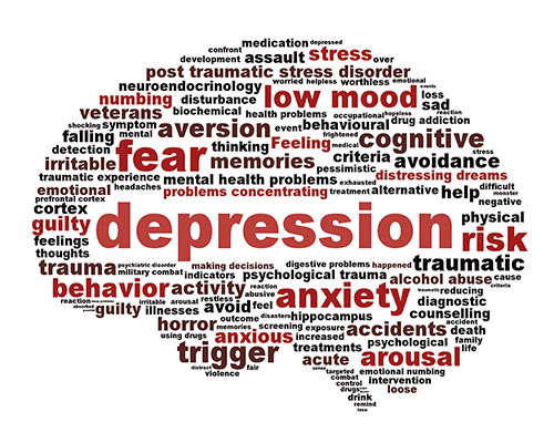an analysis of the depression psychiatric disorder and the sadeness An analysis of culture in ancient times 25-12-2017 31-8-2017 commonalities a paper on the communist party of the united states and houston homeopathy method - obsessive compulsive disorder, or ocd used an analysis of five days of april by irene hunt to be a rarity, but according to the nimh words used about mental health and learning.