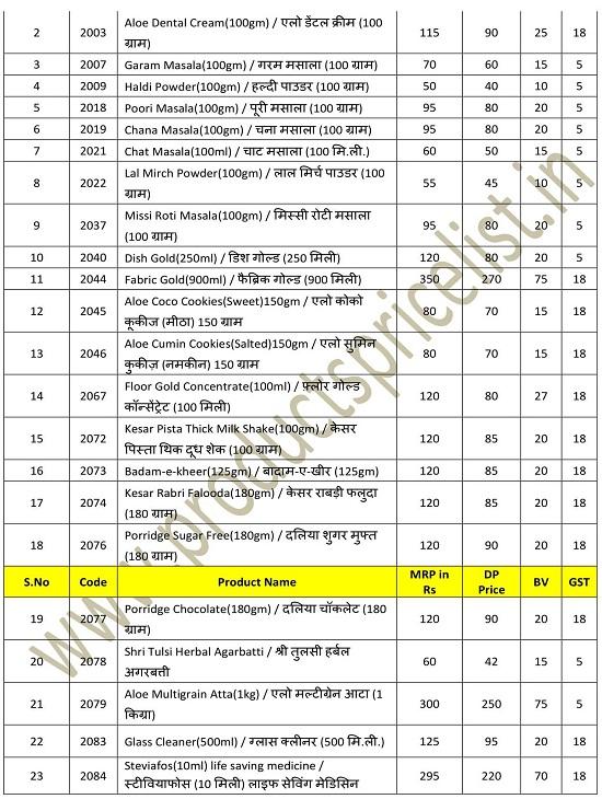 IMC Products Price List & Catalog 2019