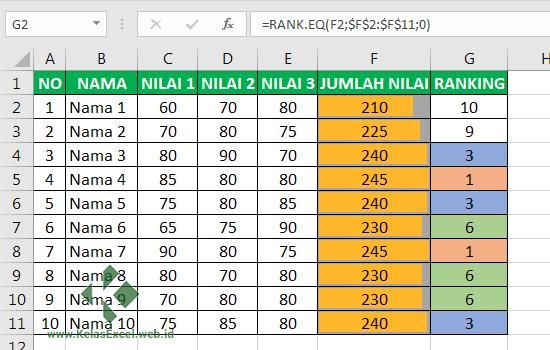 Menentukan Ranking Nilai pada Microsoft Excel
